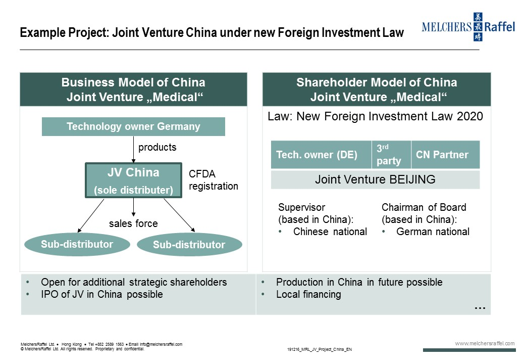 """Business and shareholder model of China Joint Venture """"Medical"""" under new Foreign Investment Law FIL"""