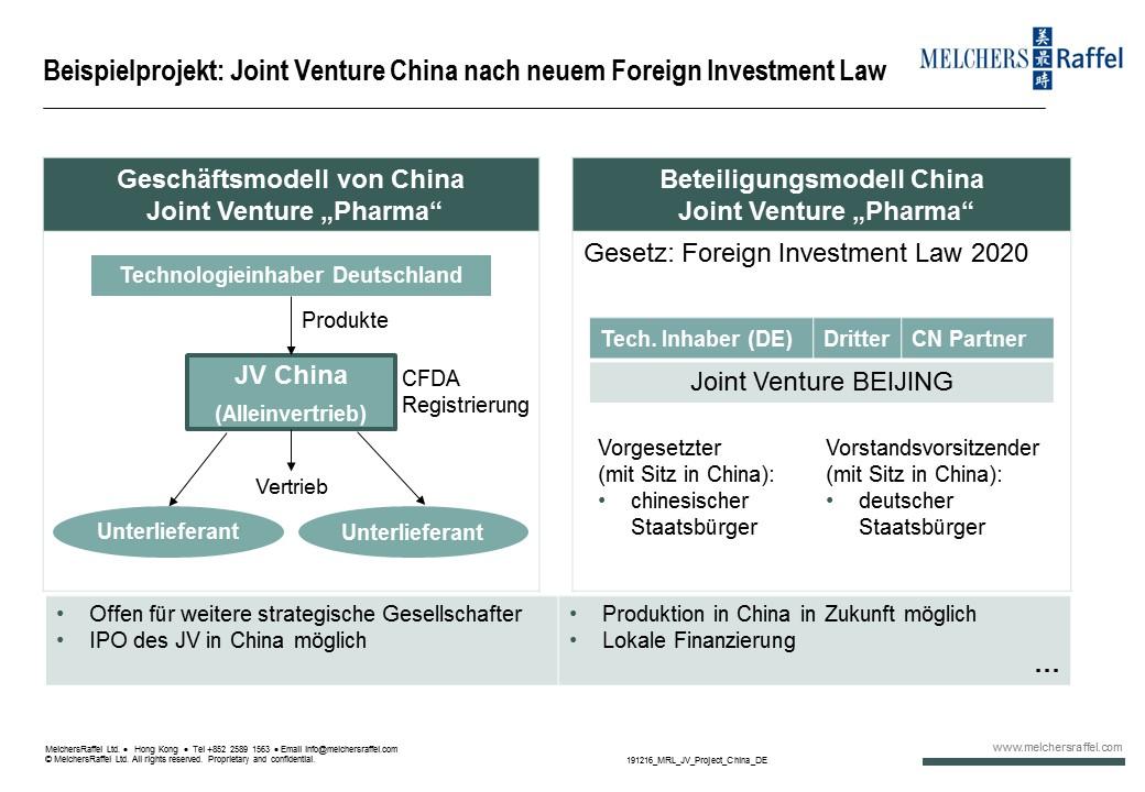 """Geschäfts- und Beteiligungsmodell China Joint Venture """"Pharma"""" nach neuem Foreign Investment Law FIL"""